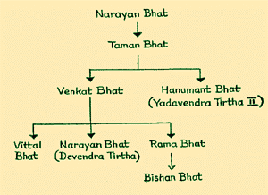 h.h_shrimath_yadavendra (II)_thirtha_swamiji_02