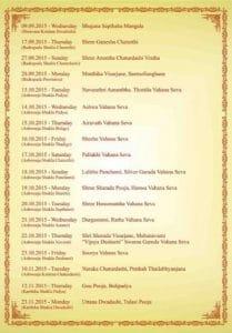 14th Chaturmas Vrita (2015) at Koteshwar
